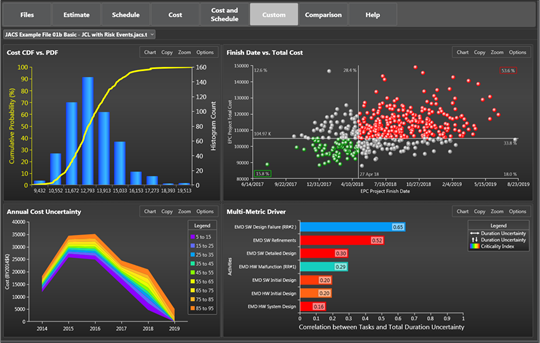 JACS Insight Dashboard